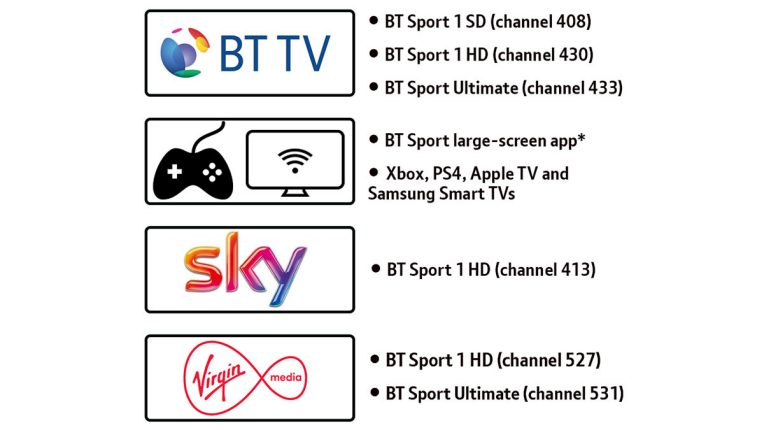 Check out the ways to watch the Premier League on BT Sport